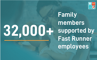 32000+ family members supported