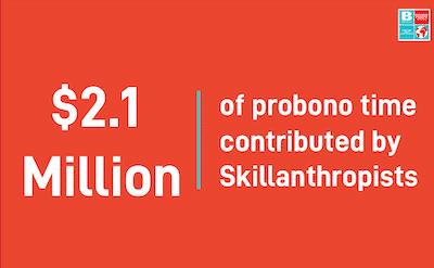 $2.1 million of probono time