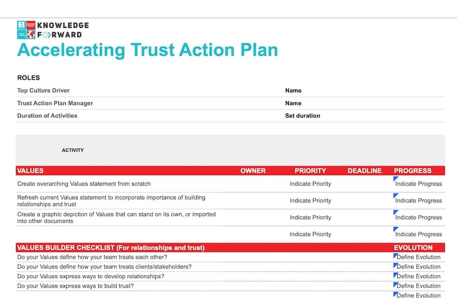 accelerating trust action plan