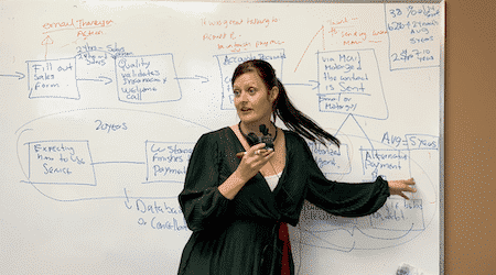 female presenter whiteboard